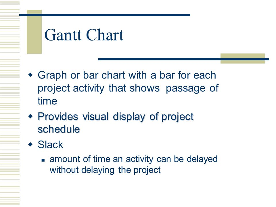 Gantt Chart Graph Or Bar Chart With A Bar For Each Project Activity