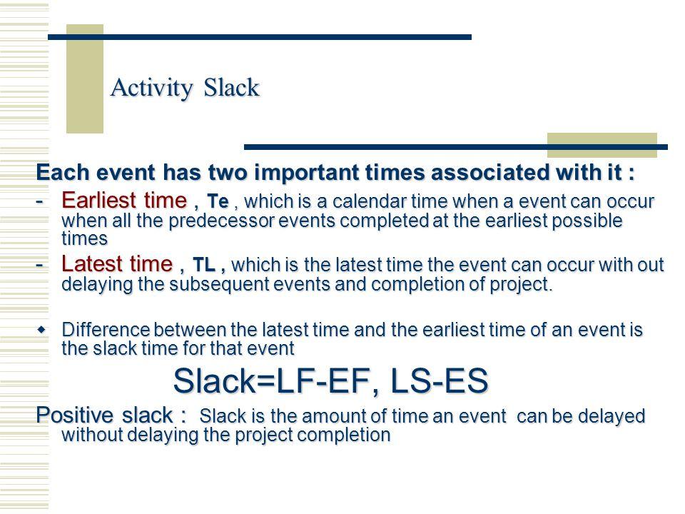 Slack=LF-EF, LS-ES Activity Slack