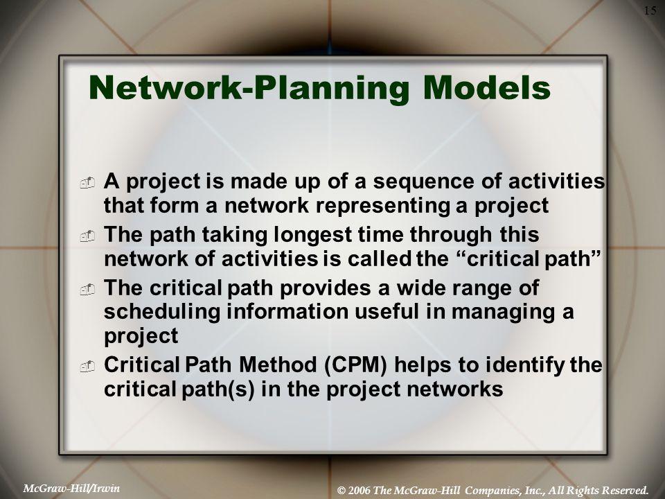 Network-Planning Models