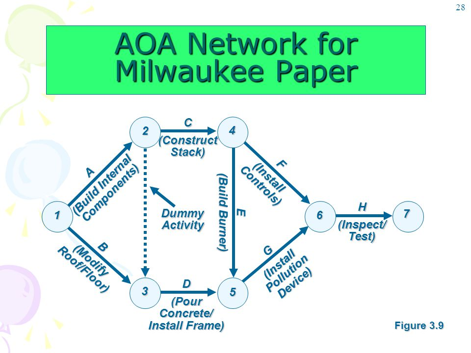 AOA Network for Milwaukee Paper