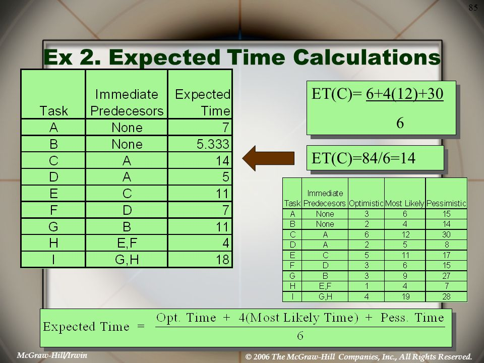 Ex 2. Expected Time Calculations