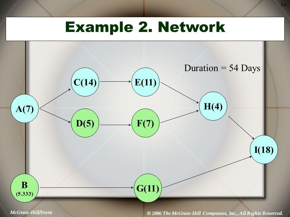 Example 2. Network A(7) B C(14) D(5) E(11) F(7) H(4) G(11) I(18)