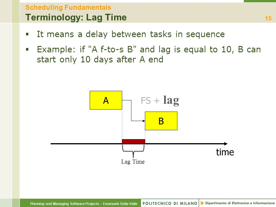 Scheduling Fundamentals Terminology: Lag Time