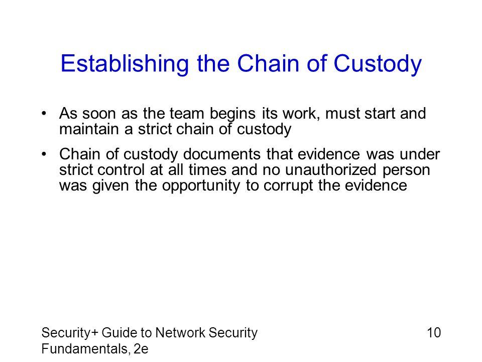 Establishing the Chain of Custody