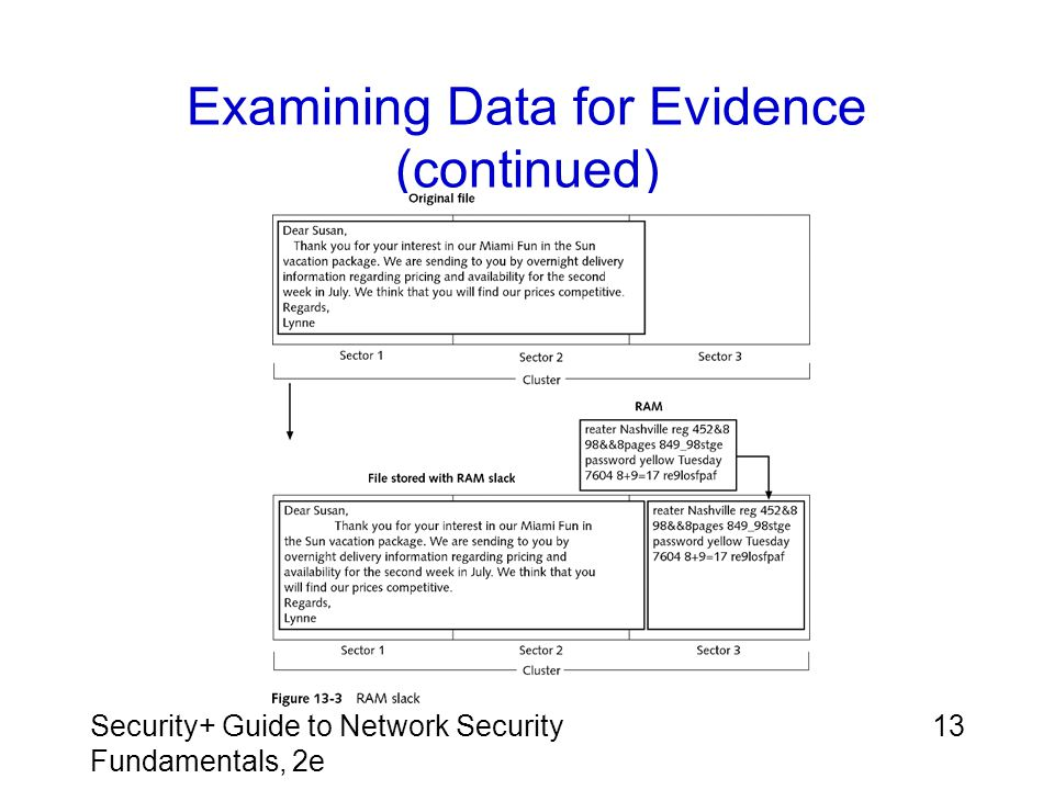 Examining Data for Evidence (continued)