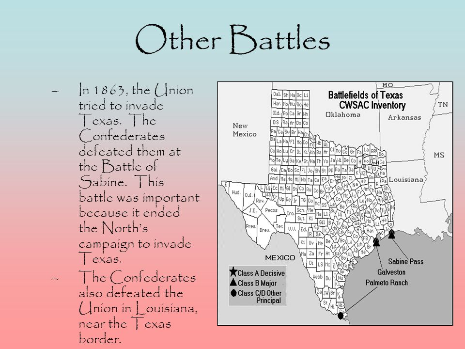 Other Battles