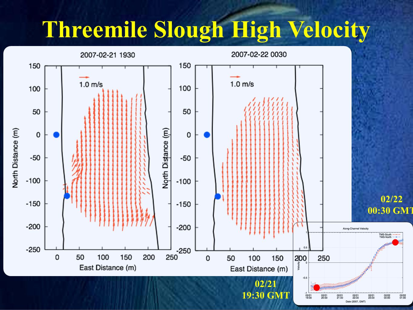 Threemile Slough High Velocity