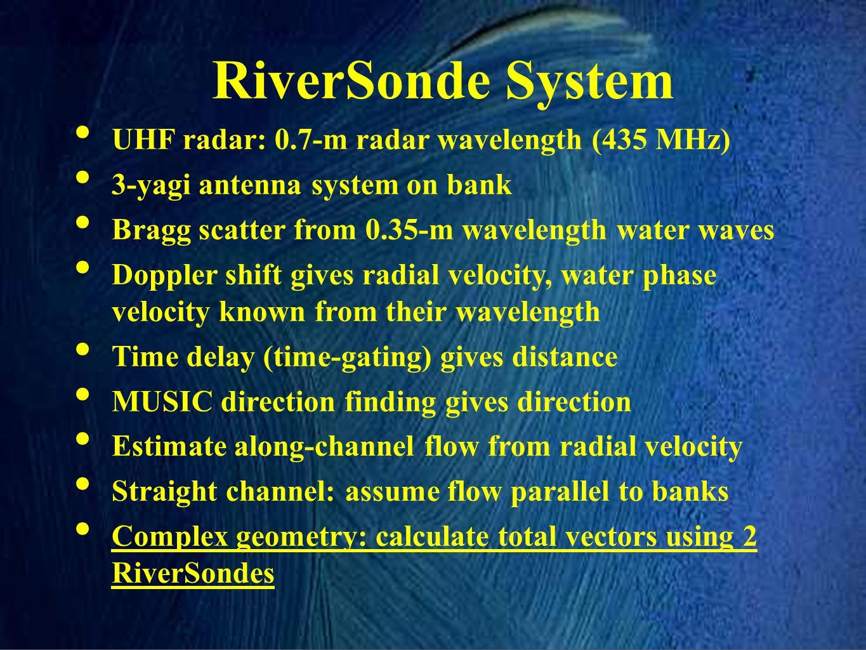 RiverSonde System UHF radar: 0.7-m radar wavelength (435 MHz)