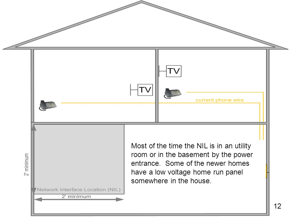 Most of the time the NIL is in an utility room or in the basement by the power entrance. Some of the newer homes have a low voltage home run panel somewhere in the house.