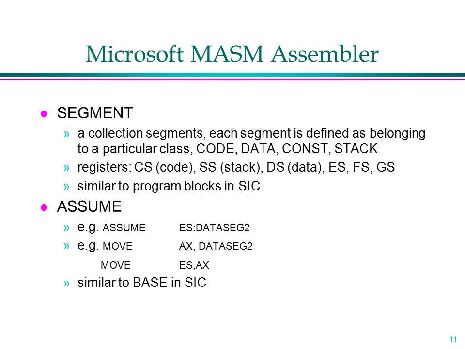 Microsoft MASM Assembler