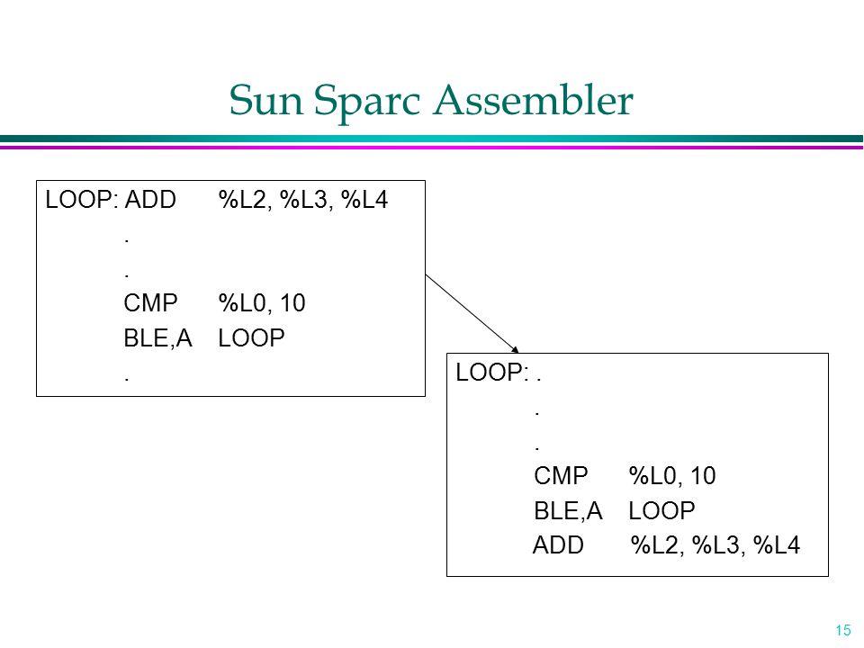 Sun Sparc Assembler LOOP: ADD %L2, %L3, %L4 . CMP %L0, 10 BLE,A LOOP