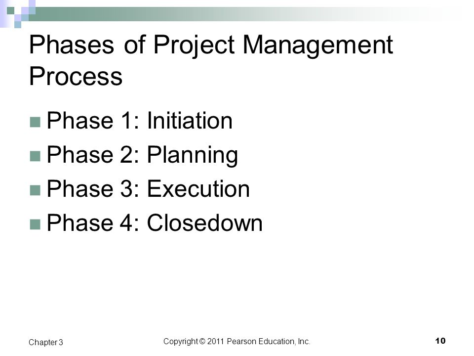 Phases of Project Management Process