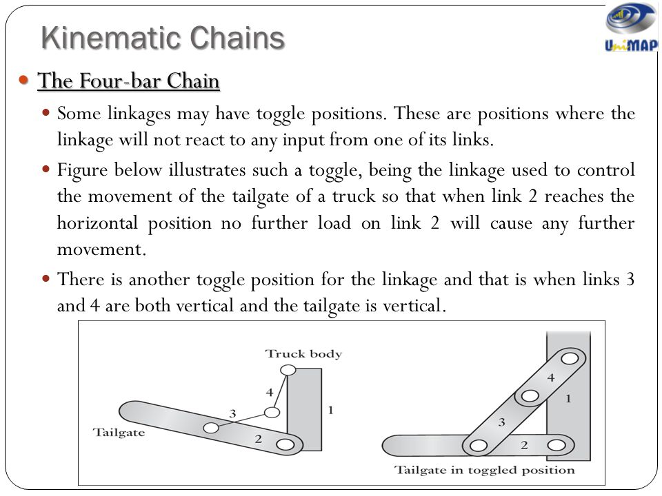 Kinematic Chains The Four-bar Chain