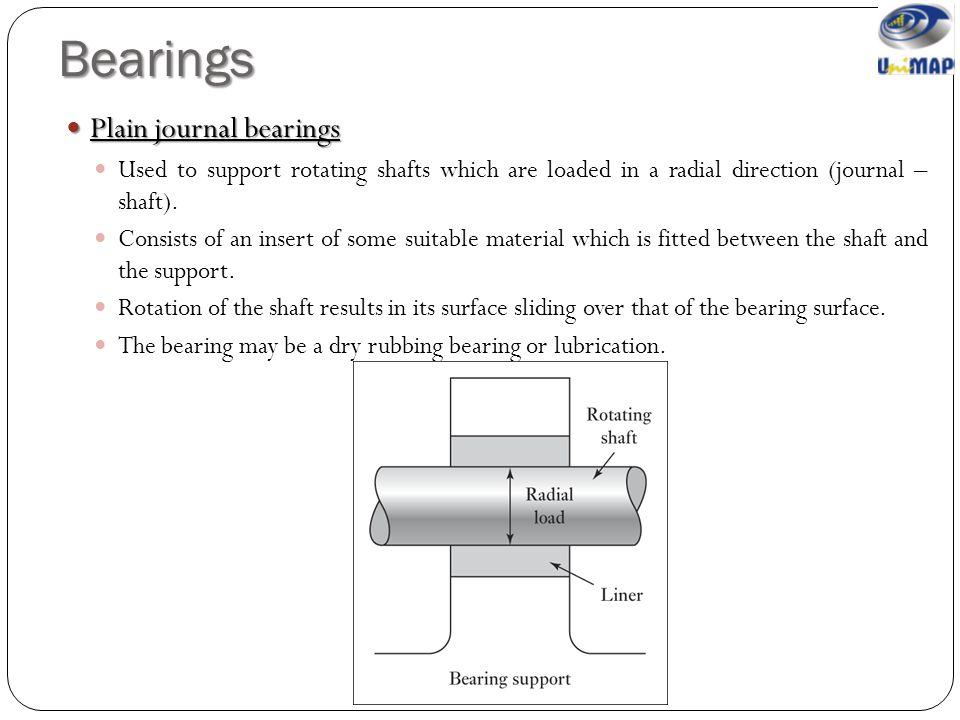 Bearings Plain journal bearings