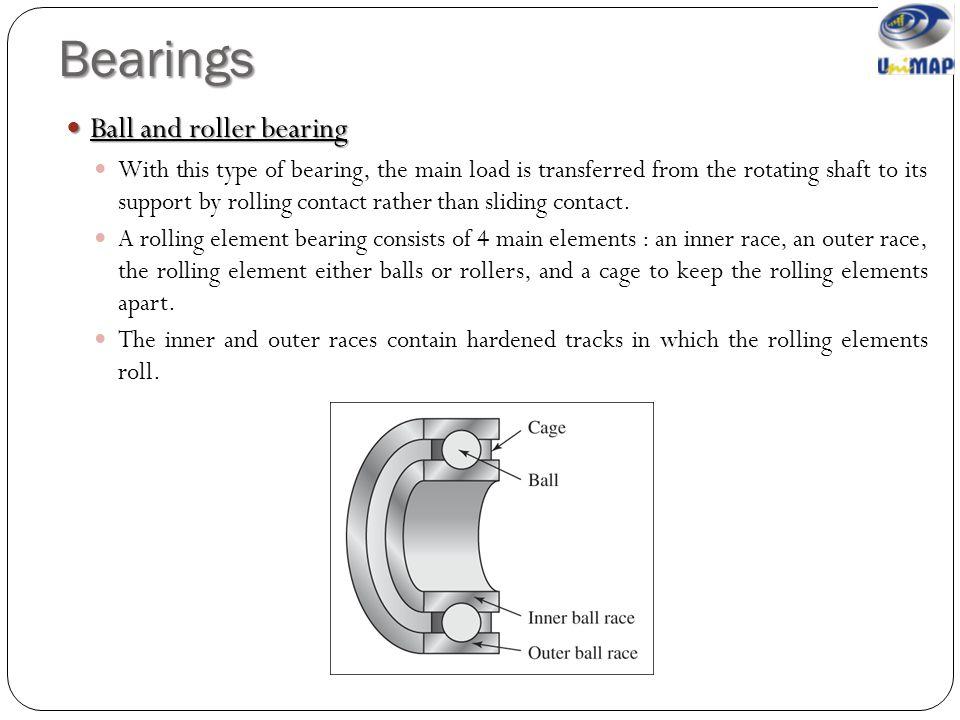 Bearings Ball and roller bearing