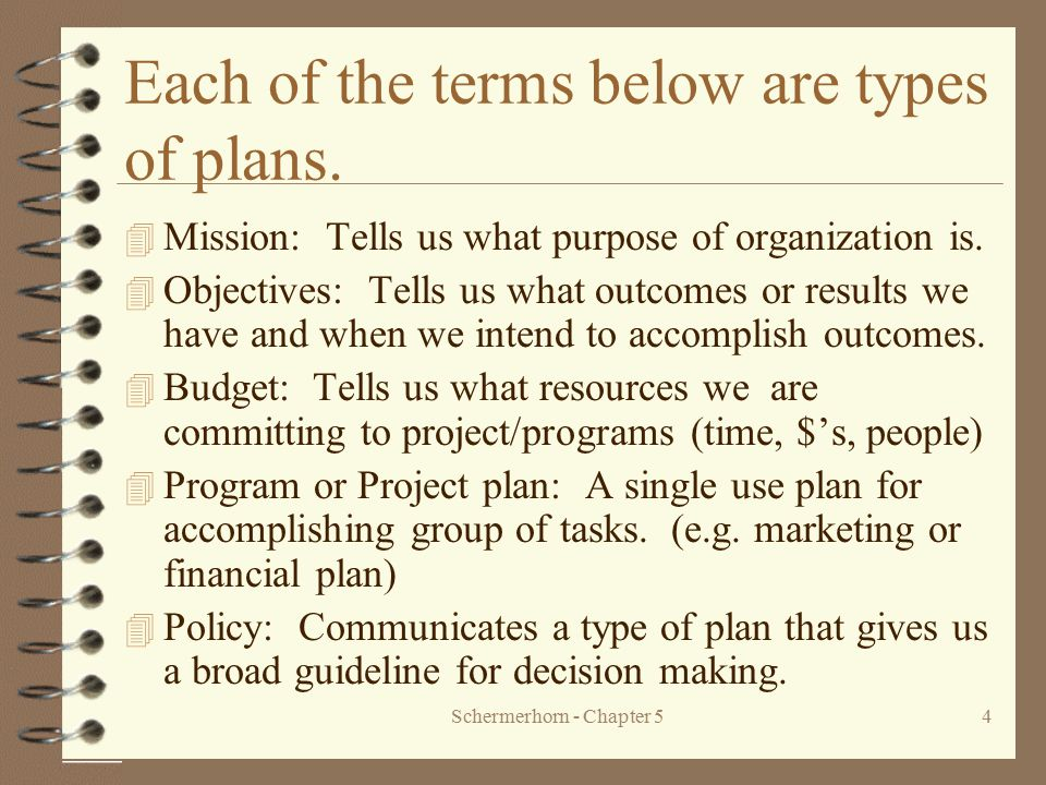 Each of the terms below are types of plans.