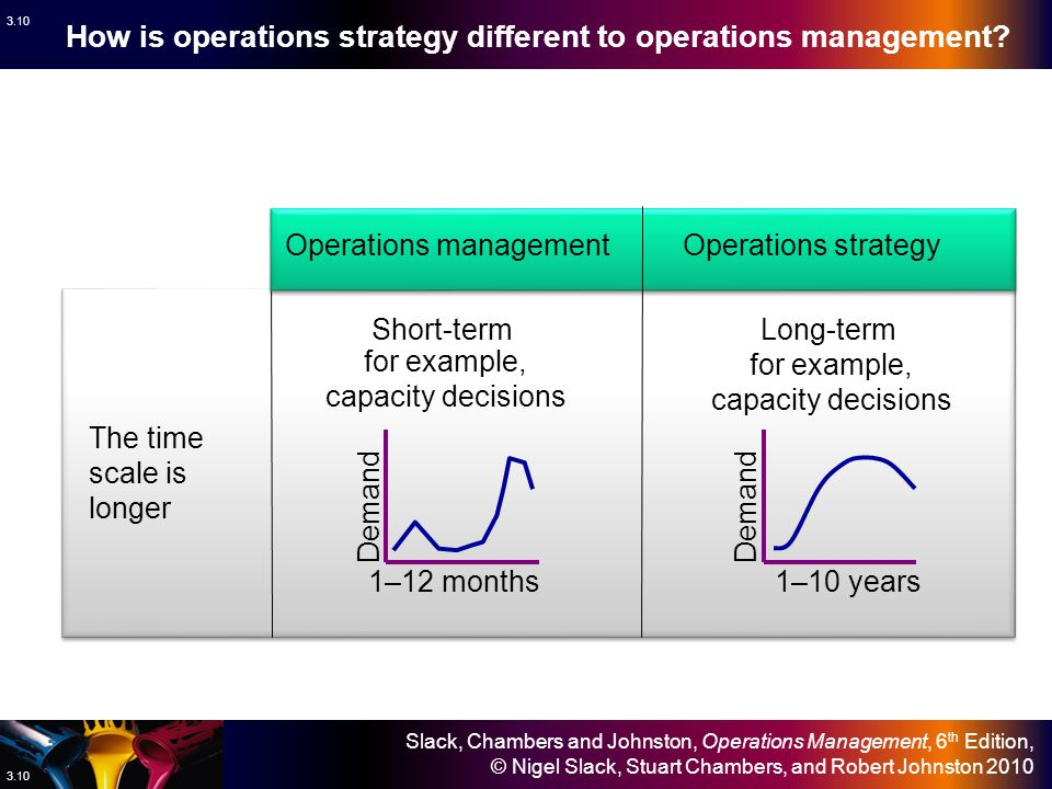 How is operations strategy different to operations management