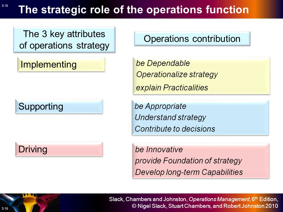 The strategic role of the operations function