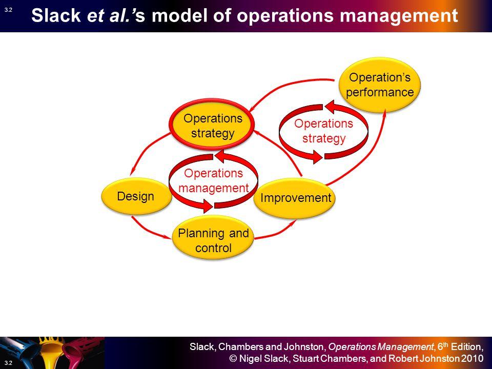 Slack et al.'s model of operations management