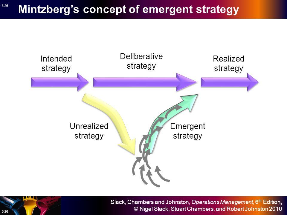 Deliberative strategy