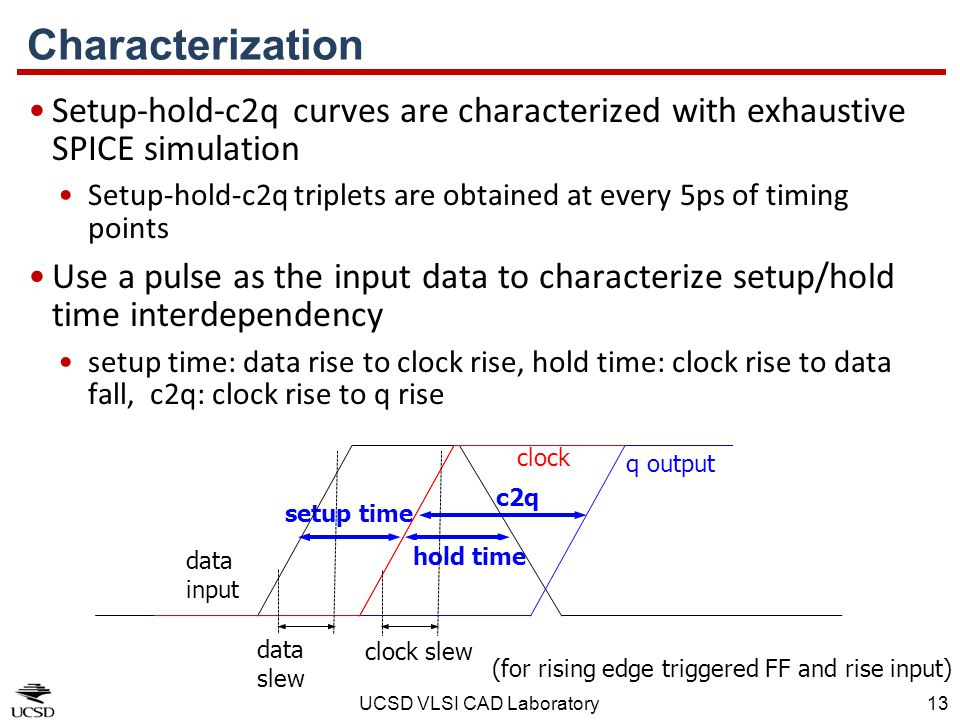 Characterization Setup-hold-c2q curves are characterized with exhaustive SPICE simulation.