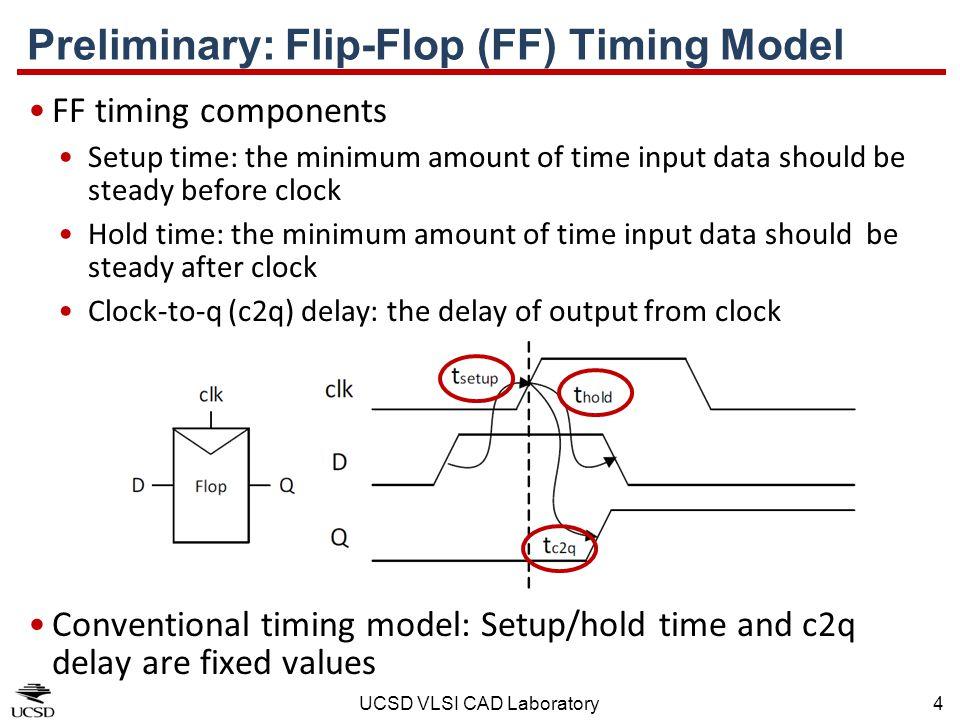 Preliminary: Flip-Flop (FF) Timing Model