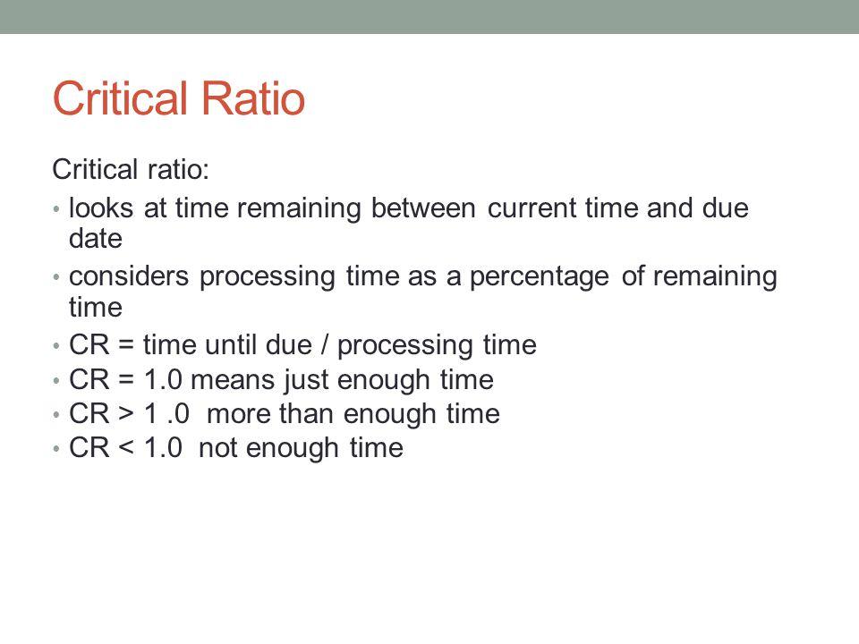 Critical Ratio Critical ratio: