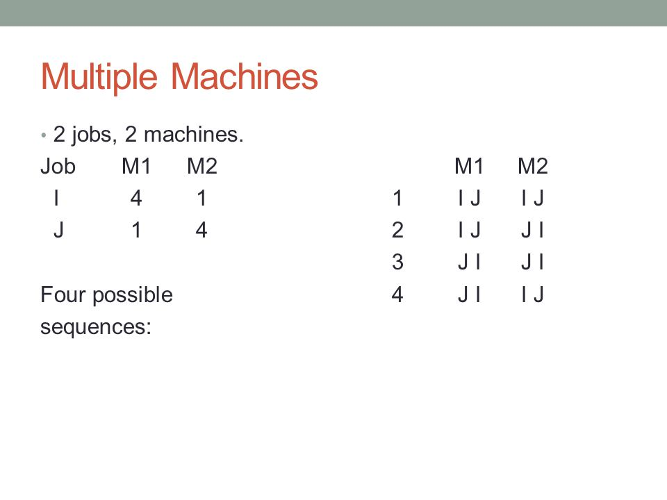 Multiple Machines 2 jobs, 2 machines. Job M1 M2 M1 M2 I 4 1 1 I J I J