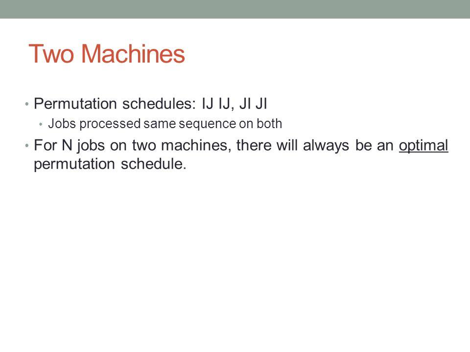 Two Machines Permutation schedules: IJ IJ, JI JI