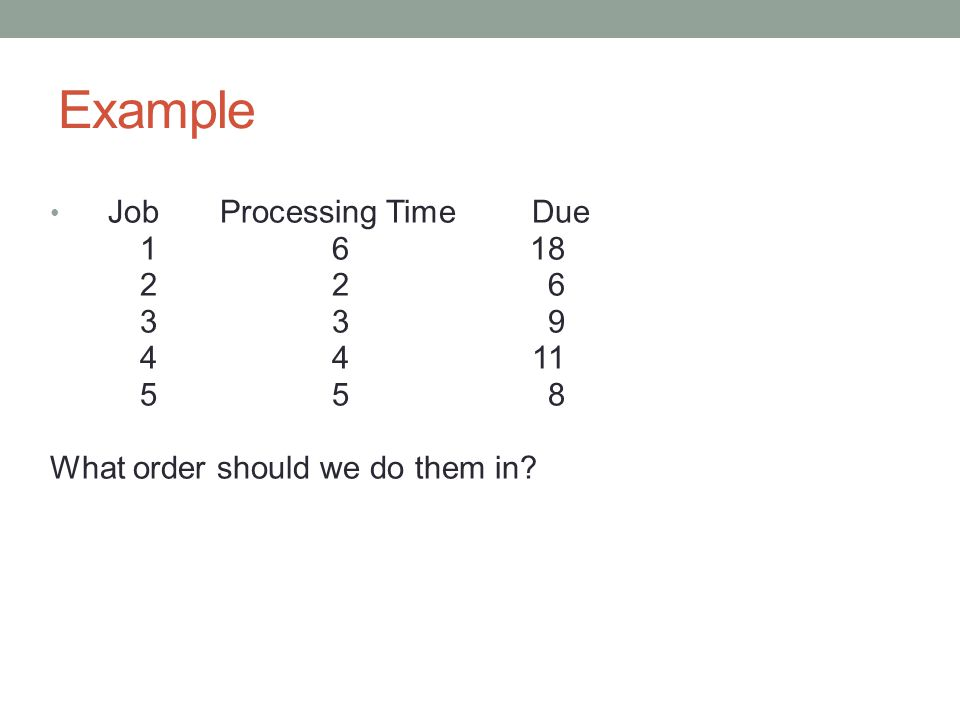 Example Job Processing Time Due 1 6 18 2 2 6 3 3 9 4 4 11 5 5 8