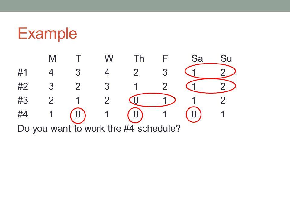 Example M T W Th F Sa Su #1 4 3 4 2 3 1 2 #2 3 2 3 1 2 1 2 #3 2 1 2 0 1 1 2 #4 1 0 1 0 1 0 1 Do you want to work the #4 schedule.