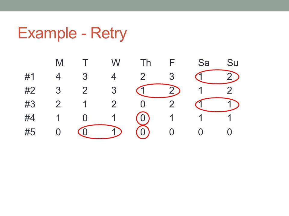 Example - Retry M T W Th F Sa Su #1 4 3 4 2 3 1 2 #2 3 2 3 1 2 1 2 #3 2 1 2 0 2 1 1 #4 1 0 1 0 1 1 1 #5 0 0 1 0 0 0 0