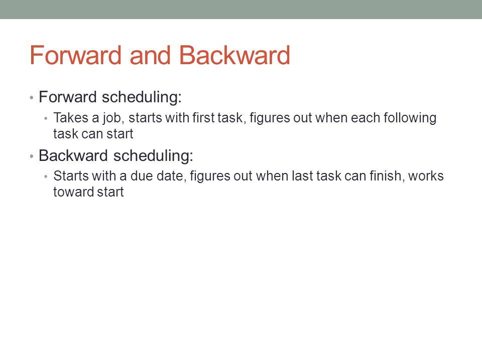 Forward and Backward Forward scheduling: Backward scheduling: