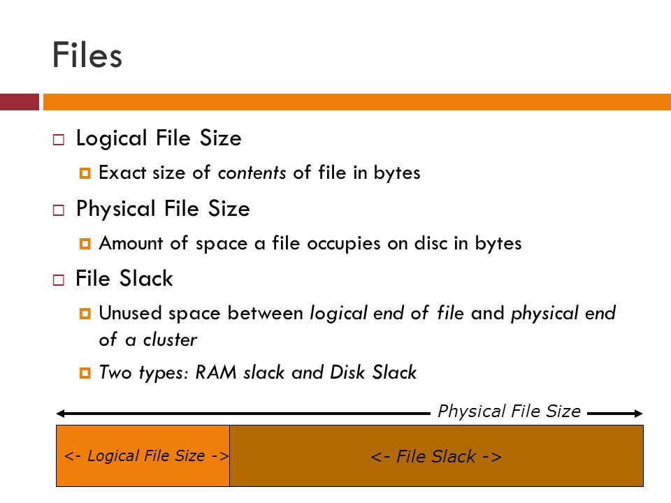 Files Logical File Size Physical File Size File Slack