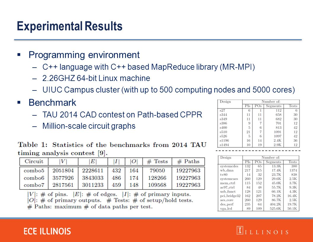 Experimental Results Programming environment Benchmark