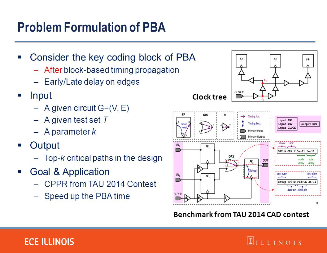 Problem Formulation of PBA
