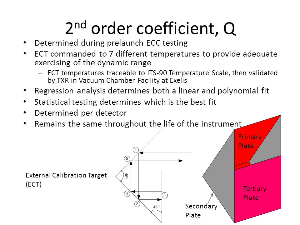 2nd order coefficient, Q Determined during prelaunch ECC testing