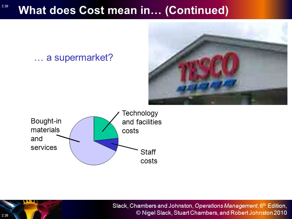 What does Cost mean in… (Continued)