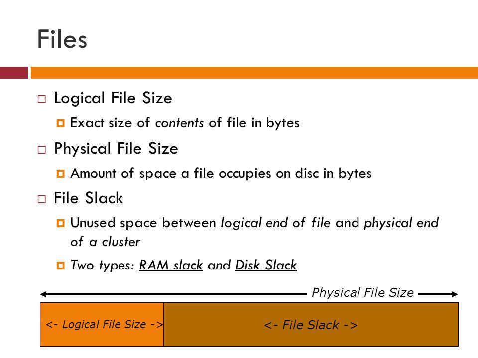 Files Logical File Size Physical File Size File Slack