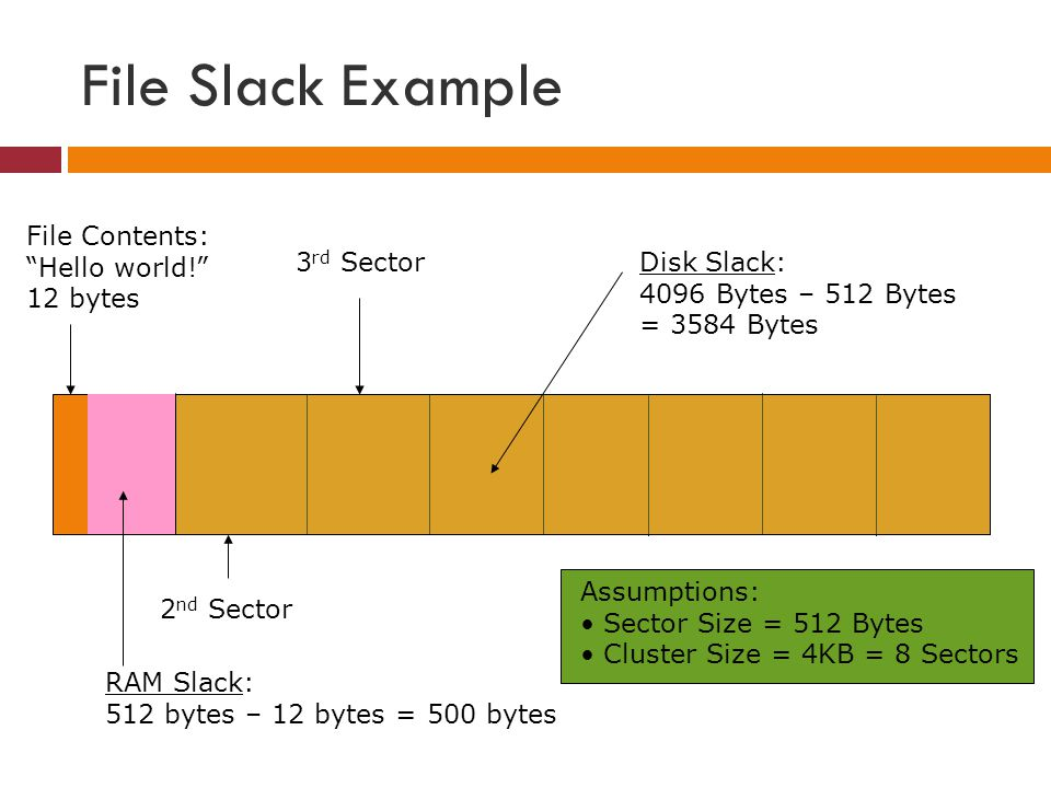 File Slack Example File Contents: Hello world! 12 bytes 3rd Sector