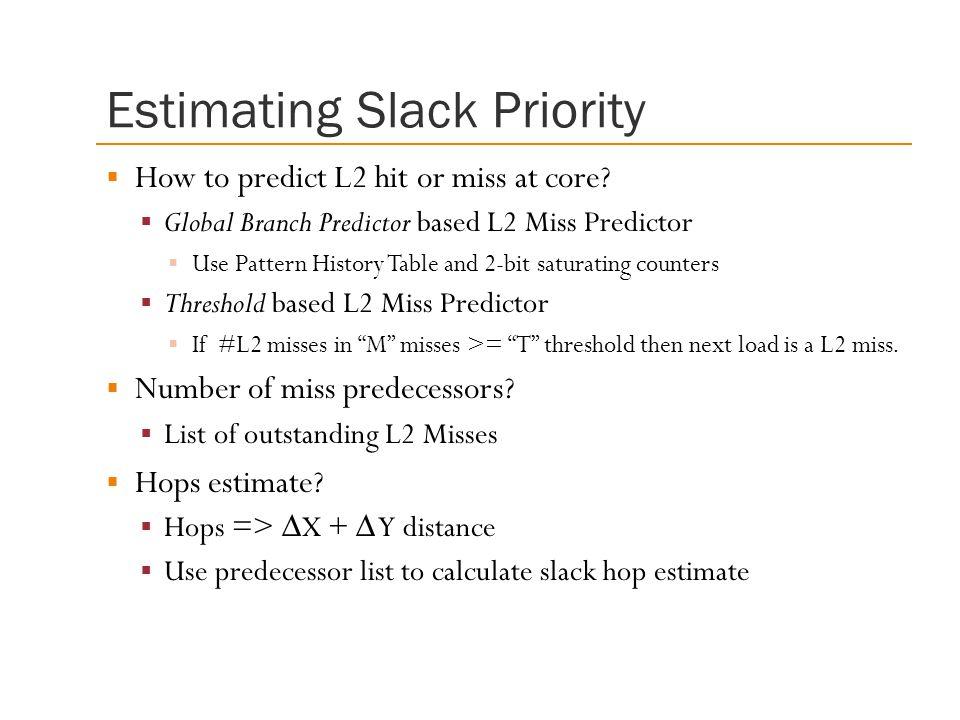 Estimating Slack Priority