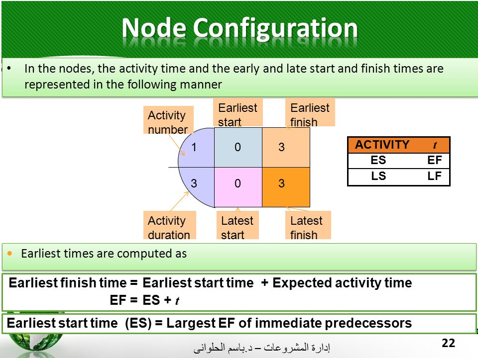Node Configuration In the nodes, the activity time and the early and late start and finish times are represented in the following manner.