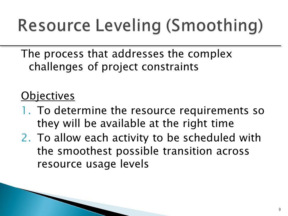 Resource Leveling (Smoothing)
