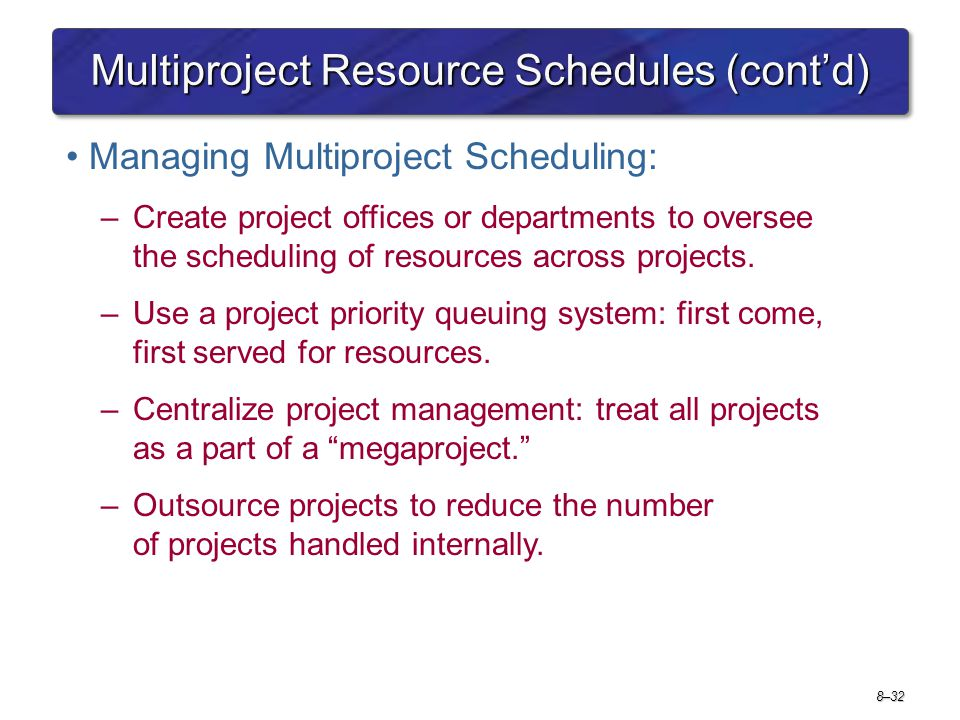 Multiproject Resource Schedules (cont'd)