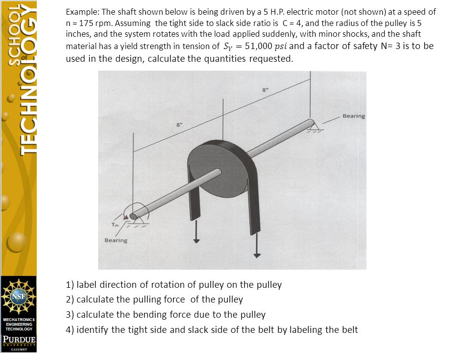 1) label direction of rotation of pulley on the pulley