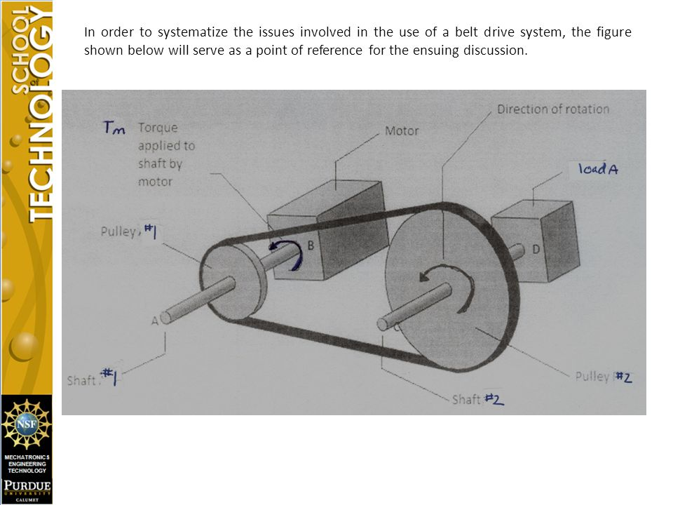 In order to systematize the issues involved in the use of a belt drive system, the figure shown below will serve as a point of reference for the ensuing discussion.