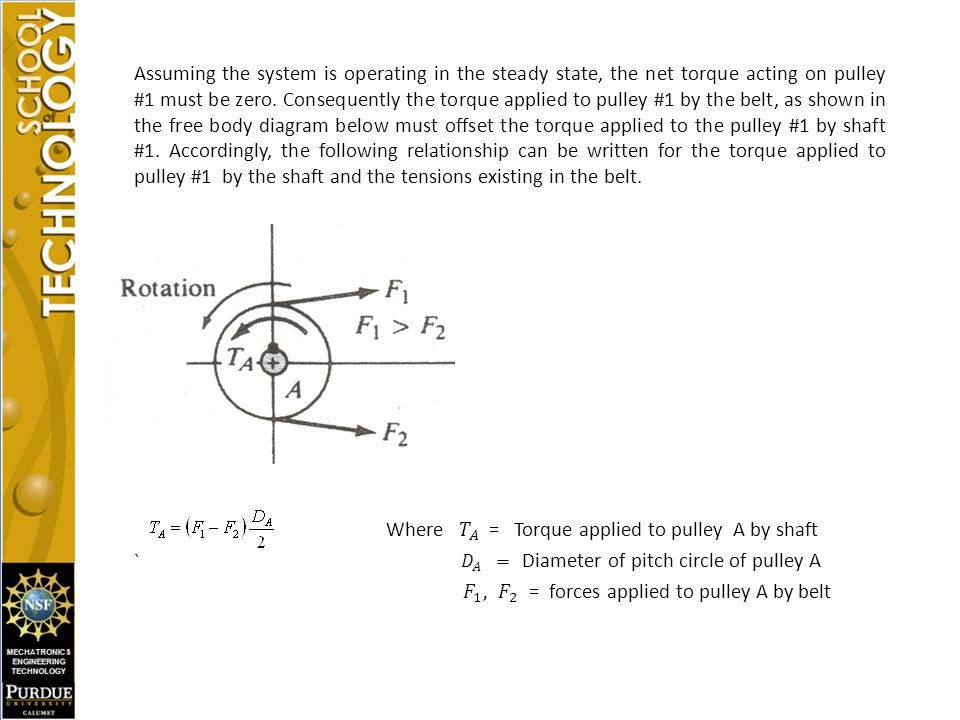𝐹 1 , 𝐹 2 = forces applied to pulley A by belt