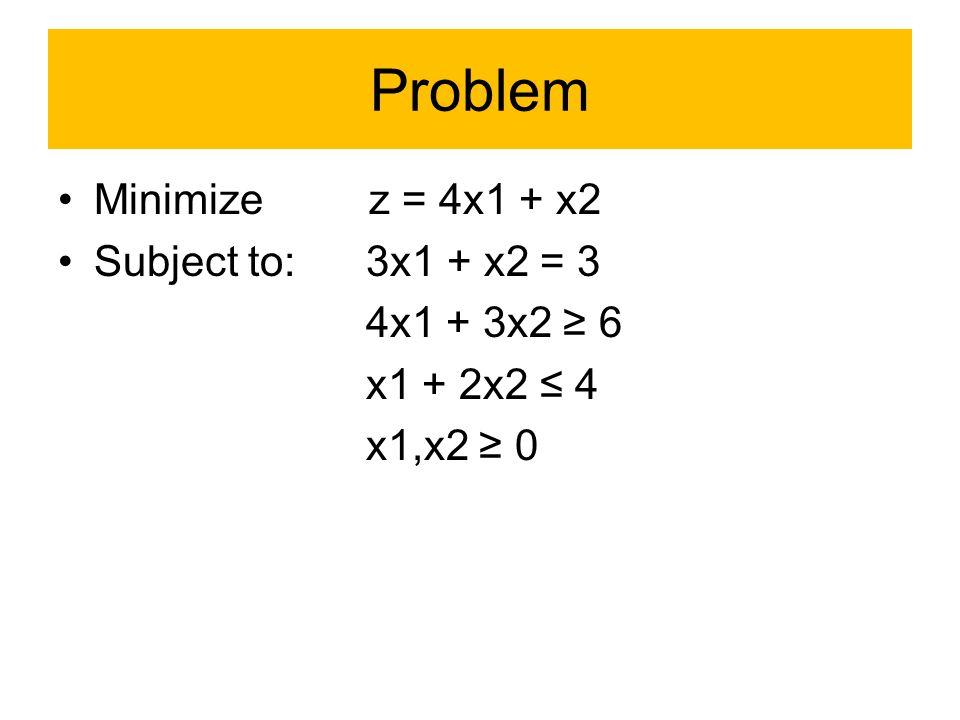 Problem Minimize z = 4x1 + x2 Subject to: 3x1 + x2 = 3 4x1 + 3x2 ≥ 6