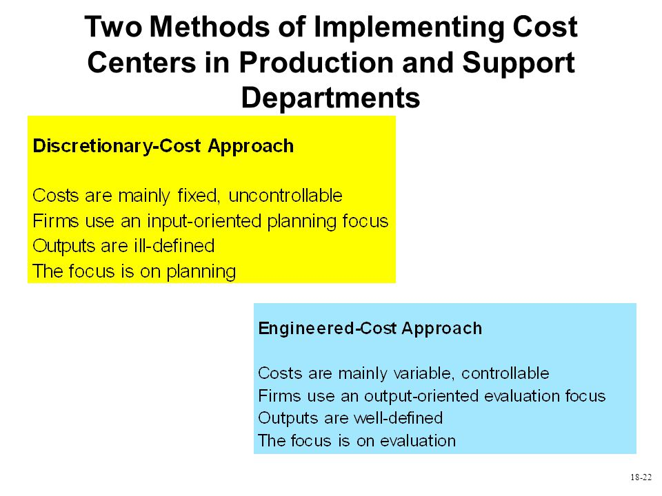 Two Methods of Implementing Cost Centers in Production and Support Departments