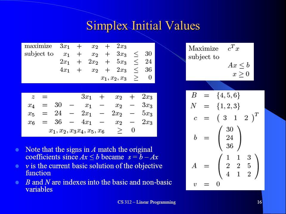 Simplex Initial Values